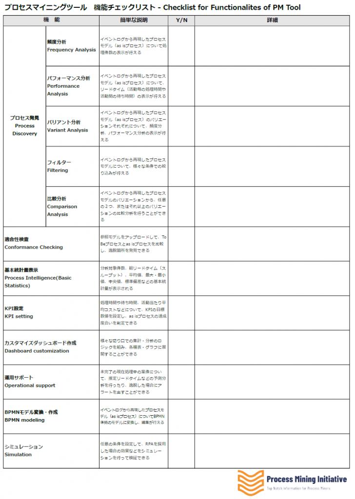 pm function checklist