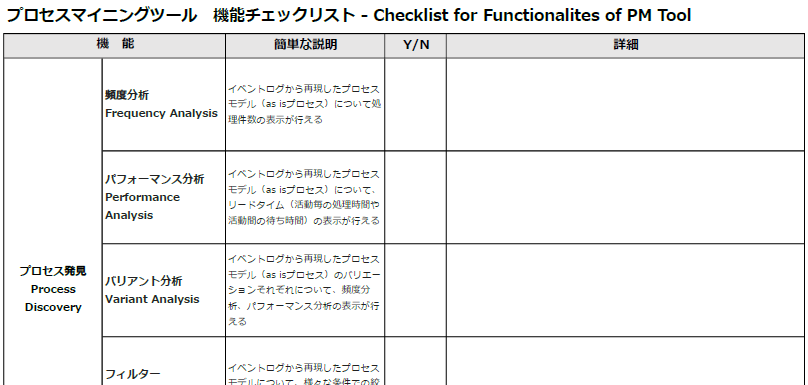 function checklist preview