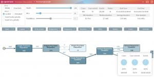 apromore model screenshot